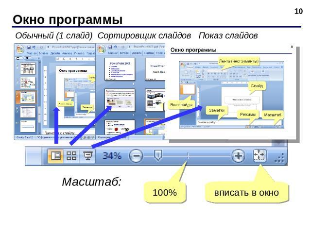 Окно программы * Обычный (1 слайд) Сортировщик слайдов Показ слайдов Масштаб: 100% вписать в окно