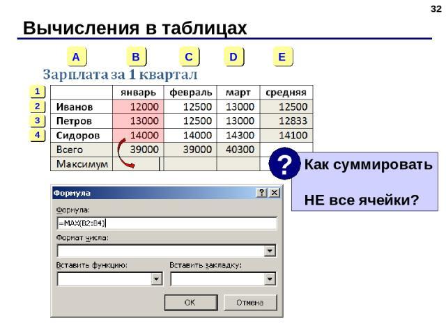 Вычисления в таблицах *