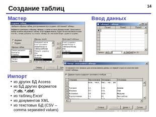 * Создание таблиц Ввод данных Мастер Импорт из других БД Access из БД других фор