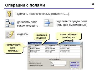 * Операции с полями сделать поле ключевым (отменить…) добавить поле выше текущег