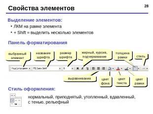 * Свойства элементов Панель форматирования выбранный элемент название шрифта раз