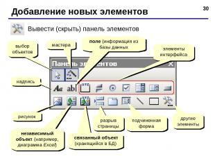 * Добавление новых элементов Вывести (скрыть) панель элементов выбор объектов ма