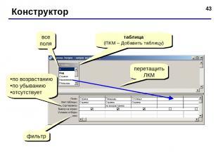 * Конструктор таблица (ПКМ – Добавить таблицу) перетащить ЛКМ все поля по возрас