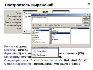 * Построитель выражений Forms – формы Reports – отчеты Функции: 1) встроенные; 2