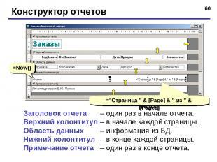 * Конструктор отчетов Заголовок отчета – один раз в начале отчета. Верхний колон