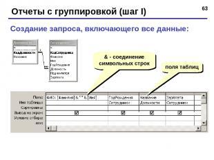 * Отчеты с группировкой (шаг I) Создание запроса, включающего все данные: & - со
