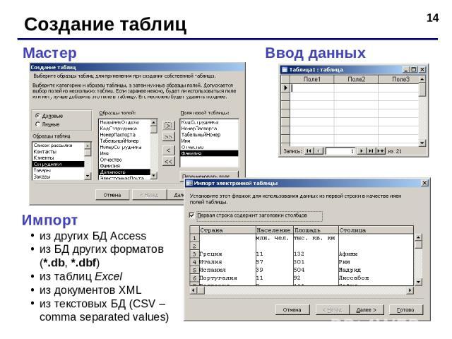* Создание таблиц Ввод данных Мастер Импорт из других БД Access из БД других форматов (*.db, *.dbf) из таблиц Excel из документов XML из текстовых БД (CSV – comma separated values)