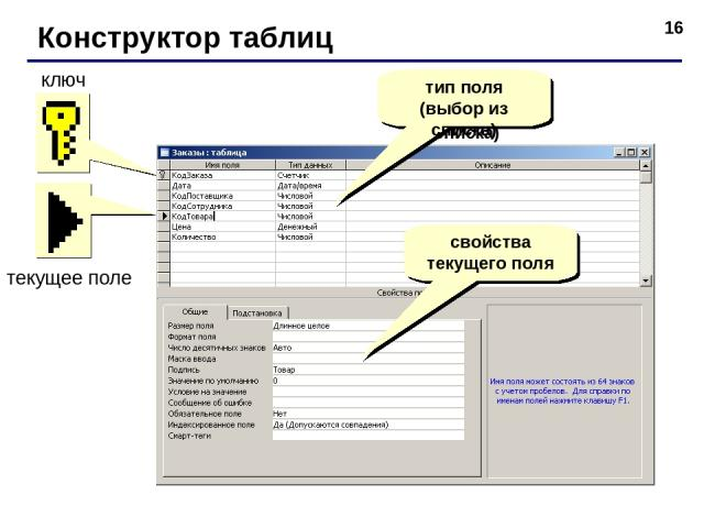 * Конструктор таблиц тип поля (выбор из списка) свойства текущего поля ключ текущее поле