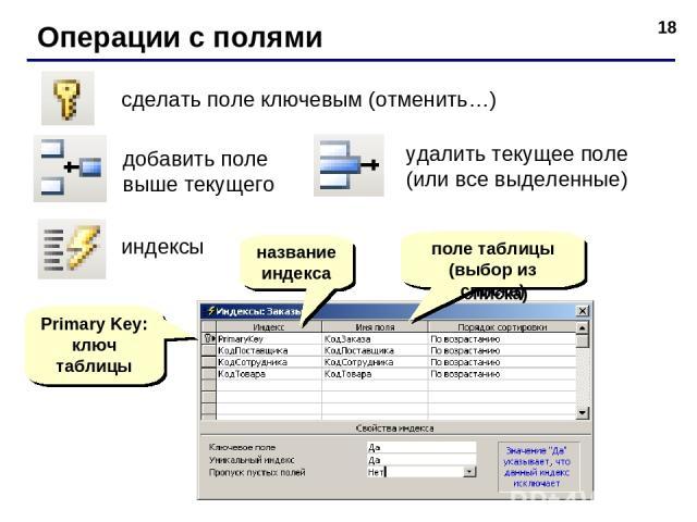* Операции с полями сделать поле ключевым (отменить…) добавить поле выше текущего удалить текущее поле (или все выделенные) индексы поле таблицы (выбор из списка) Primary Key: ключ таблицы название индекса