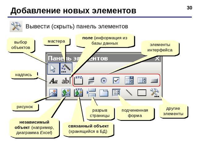 * Добавление новых элементов Вывести (скрыть) панель элементов выбор объектов мастера надпись поле (информация из базы данных рисунок независимый объект (например, диаграмма Excel) элементы интерфейса связанный объект (хранящийся в БД) разрыв страни…