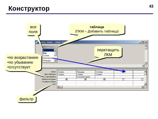 * Конструктор таблица (ПКМ – Добавить таблицу) перетащить ЛКМ все поля по возрастанию по убыванию отсутствует фильтр