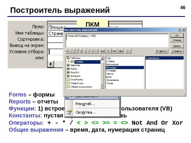 * Построитель выражений Forms – формы Reports – отчеты Функции: 1) встроенные; 2) функции пользователя (VB) Константы: пустая строка, Истина, Ложь Операторы: + - * / < > = = Not And Or Xor Общие выражения – время, дата, нумерация страниц ПКМ
