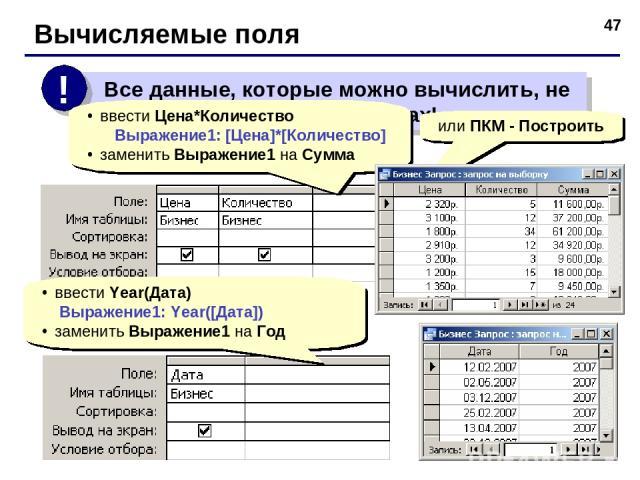 * Вычисляемые поля ввести Цена*Количество Выражение1: [Цена]*[Количество] заменить Выражение1 на Сумма ввести Year(Дата) Выражение1: Year([Дата]) заменить Выражение1 на Год или ПКМ - Построить