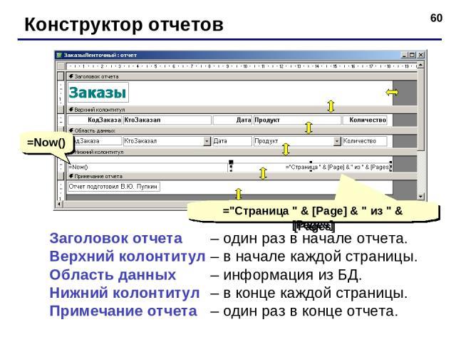 * Конструктор отчетов Заголовок отчета – один раз в начале отчета. Верхний колонтитул – в начале каждой страницы. Область данных – информация из БД. Нижний колонтитул – в конце каждой страницы. Примечание отчета – один раз в конце отчета. =