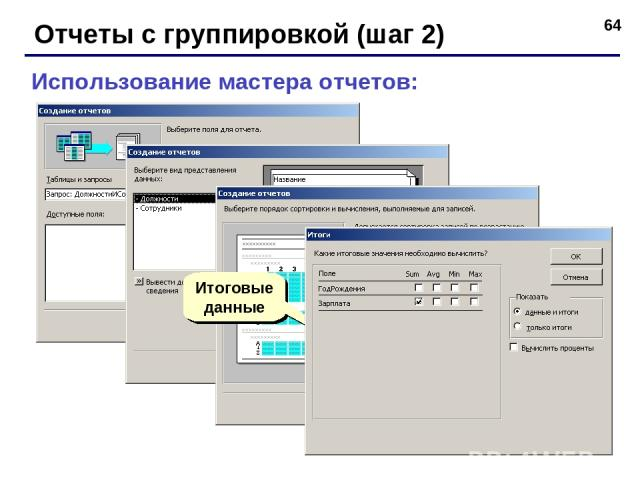 * Отчеты с группировкой (шаг 2) Использование мастера отчетов: Итоговые данные
