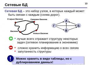 * Сетевые БД Сетевая БД – это набор узлов, в которых каждый может быть связан с