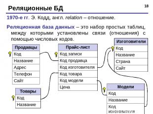 * Реляционные БД 1970-е гг. Э. Кодд, англ. relation – отношение. Реляционная баз