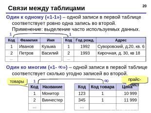 * Связи между таблицами Один к одному («1-1») – одной записи в первой таблице со
