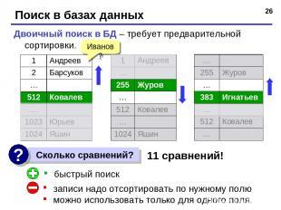 * Поиск в базах данных Двоичный поиск в БД – требует предварительной сортировки.