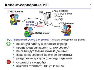 * Клиент-серверные ИС СУБД-клиент СУБД-клиент СУБД-клиент основную работу выполн