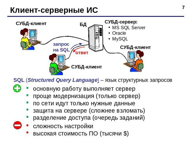 * Клиент-серверные ИС СУБД-клиент СУБД-клиент СУБД-клиент основную работу выполняет сервер проще модернизация (только сервер) по сети идут только нужные данные защита на сервере (сложнее взломать) разделение доступа (очередь заданий) запрос на SQL о…
