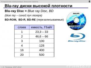 Blu-ray диски высокой плотности Blu-ray Disc = Blue ray Disc, BD (blue ray – син