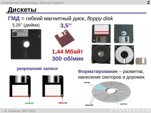 Дискеты ГМД = гибкий магнитный диск, floppy disk 5,25'' (дюйма) 3,5'' Форматирование – разметка, нанесение секторов и дорожек. 1,44 Мбайт 300 об/мин Устройство компьютера: Внешняя память * К. Поляков, 2007-2012 http://kpolyakov.narod.ru
