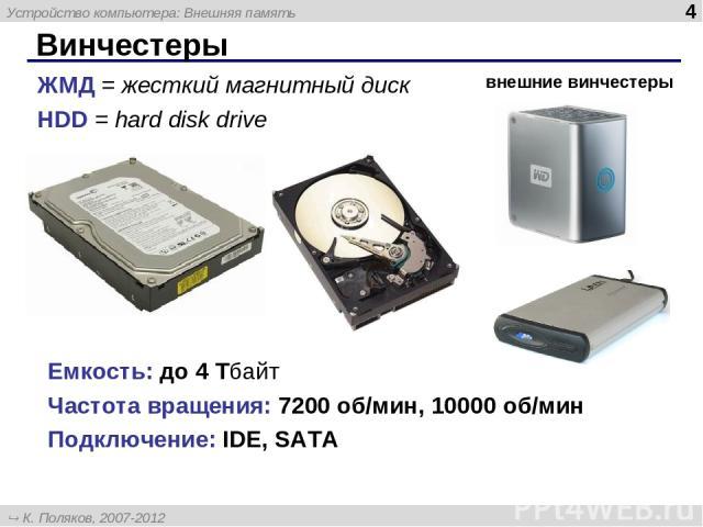 Винчестеры Емкость: до 4 Тбайт Частота вращения: 7200 об/мин, 10000 об/мин Подключение: IDE, SATA внешние винчестеры ЖМД = жесткий магнитный диск HDD = hard disk drive Устройство компьютера: Внешняя память * К. Поляков, 2007-2012 http://kpolyakov.narod.ru