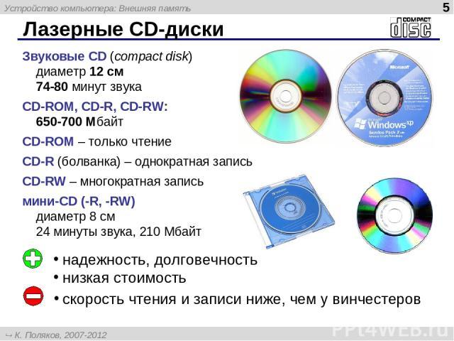 Лазерные CD-диски Звуковые CD (compact disk) диаметр 12 см 74-80 минут звука CD-ROM, CD-R, CD-RW: 650-700 Мбайт CD-ROM – только чтение CD-R (болванка) – однократная запись CD-RW – многократная запись мини-CD (-R, -RW) диаметр 8 см 24 минуты звука, 2…