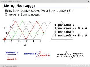 Метод бильярда * наполни B перелей из B в A перелей из A в B вылей A вылей B нап