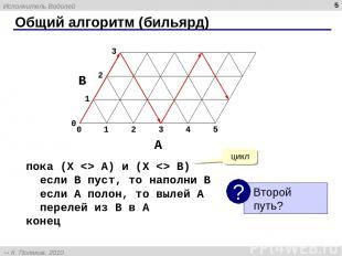 Общий алгоритм (бильярд) * пока (X A) и (X B) если B пуст, то наполни B если A п