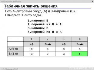 Табличная запись решения * Есть 5-литровый сосуд (A) и 3-литровый (B). Отмерьте