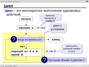 Цикл * Цикл – это многократное выполнение одинаковых действий. начало конец A=1?
