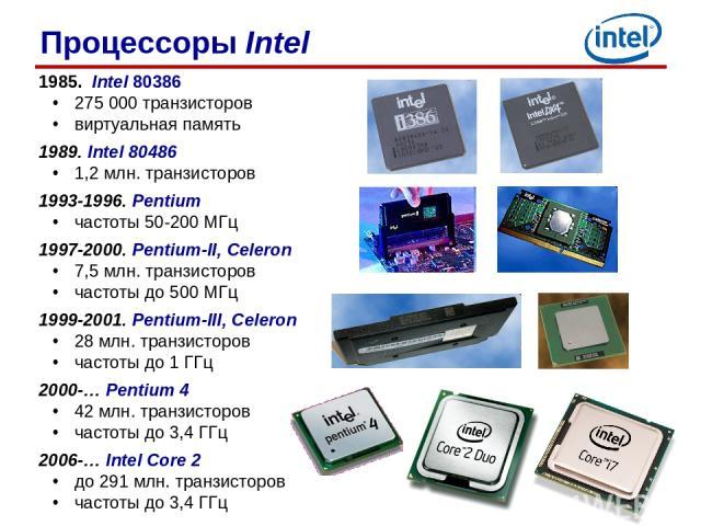 1985. Intel 80386 275 000 транзисторов виртуальная память 1989. Intel 80486 1,2 млн. транзисторов 1993-1996. Pentium частоты 50-200 МГц 1997-2000. Pentium-II, Celeron 7,5 млн. транзисторов частоты до 500 МГц 1999-2001. Pentium-III, Celeron 28 млн. т…