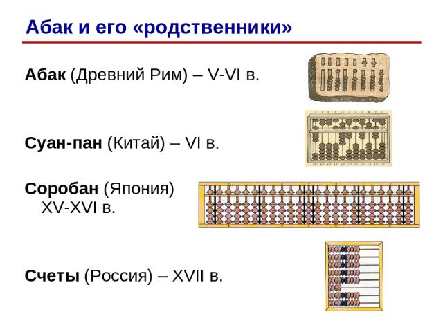 Абак (Древний Рим) – V-VI в. Суан-пан (Китай) – VI в. Соробан (Япония) XV-XVI в. Счеты (Россия) – XVII в. Абак и его «родственники»