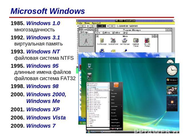 1985. Windows 1.0 многозадачность 1992. Windows 3.1 виртуальная память 1993. Windows NT файловая система NTFS 1995. Windows 95 длинные имена файлов файловая система FAT32 1998. Windows 98 2000. Windows 2000, Windows Me 2001. Windows XP 2006. Windows…