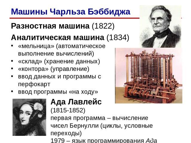Разностная машина (1822) Аналитическая машина (1834) «мельница» (автоматическое выполнение вычислений) «склад» (хранение данных) «контора» (управление) ввод данных и программы с перфокарт ввод программы «на ходу» Ада Лавлейс (1815-1852) первая прогр…
