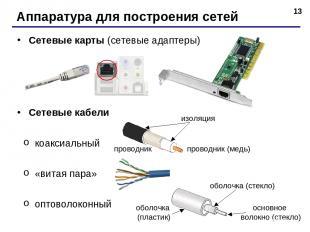 * Аппаратура для построения сетей Сетевые карты (сетевые адаптеры) Сетевые кабел