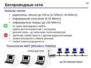 * Беспроводные сети Каналы связи: радиосвязь, обычно до 100 м (11 Мбит/c, 54 Мби