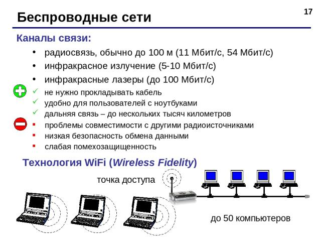 * Беспроводные сети Каналы связи: радиосвязь, обычно до 100 м (11 Мбит/c, 54 Мбит/с) инфракрасное излучение (5-10 Мбит/с) инфракрасные лазеры (до 100 Мбит/с) проблемы совместимости с другими радиоисточниками низкая безопасность обмена данными слабая…