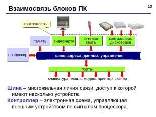 * Взаимосвязь блоков ПК процессор память видеокарта сетевая карта контроллеры ди