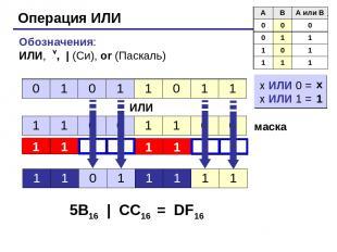 * Операция ИЛИ Обозначения: ИЛИ, , | (Си), or (Паскаль) ИЛИ маска 5B16 | CC16 =