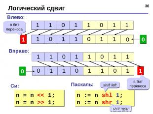 * Логический сдвиг 1 Влево: 0 0 1 Вправо: 0 в бит переноса Си: Паскаль: n = n >