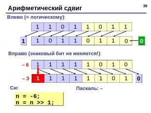 * Арифметический сдвиг 1 Влево (= логическому): 0 0 0 Вправо (знаковый бит не ме