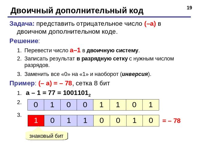 * Двоичный дополнительный код Задача: представить отрицательное число (–a) в двоичном дополнительном коде. Решение: Перевести число a–1 в двоичную систему. Записать результат в разрядную сетку с нужным числом разрядов. Заменить все «0» на «1» и наоб…