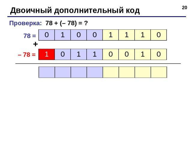 * Двоичный дополнительный код Проверка: 78 + (– 78) = ? – 78 = 78 = + 0 1 0 0 1 1 1 0 1 0 1 1 0 0 1 0