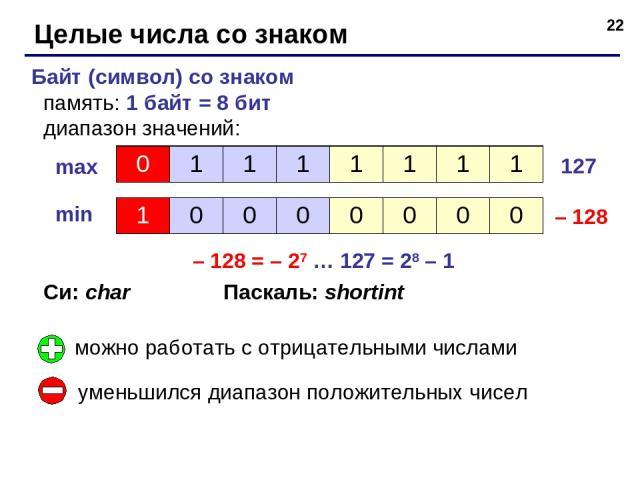 * Целые числа со знаком Байт (символ) со знаком память: 1 байт = 8 бит диапазон значений: max min – 128 = – 27 … 127 = 28 – 1 Си: char Паскаль: shortint можно работать с отрицательными числами уменьшился диапазон положительных чисел 127 – 128 0 1 1 …