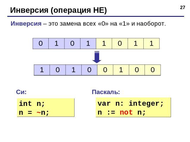 * Инверсия (операция НЕ) Инверсия – это замена всех «0» на «1» и наоборот. Си: Паскаль: int n; n = ~n; var n: integer; n := not n; 0 1 0 1 1 0 1 1 1 0 1 0 0 1 0 0