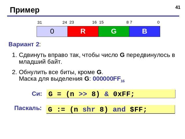 * Пример Вариант 2: Сдвинуть вправо так, чтобы число G передвинулось в младший байт. Обнулить все биты, кроме G. Маска для выделения G: 000000FF16 Си: G = (n >> 8) & 0xFF; Паскаль: G := (n shr 8) and $FF; 0 R G B 31 24 23 16 15 8 7 0