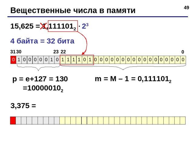 * Вещественные числа в памяти 15,625 = 1,1111012 23 4 байта = 32 бита p = e+127 = 130 =100000102 m = M – 1 = 0,1111012 3,375 = 0 1 0 0 0 0 0 1 0 1 1 1 1 0 1 0 0 0 0 0 0 0 0 0 0 0 0 0 0 0 0 0